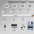 Russound Collage Multi-Room Audio System Allows Fast, Simple Installation