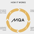Industry Support for MQA is Growing