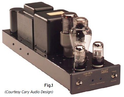 A Survey Of Amplifier Types (TAS 217)
